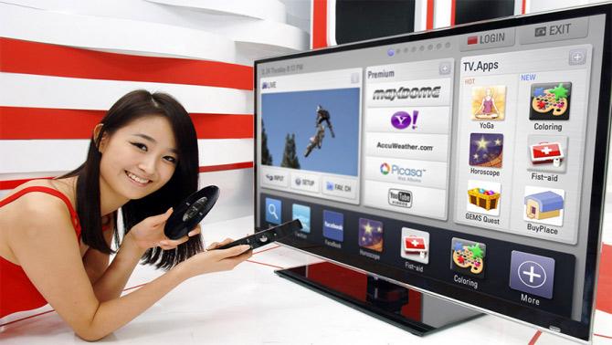 Màn Hình TIVI LCD